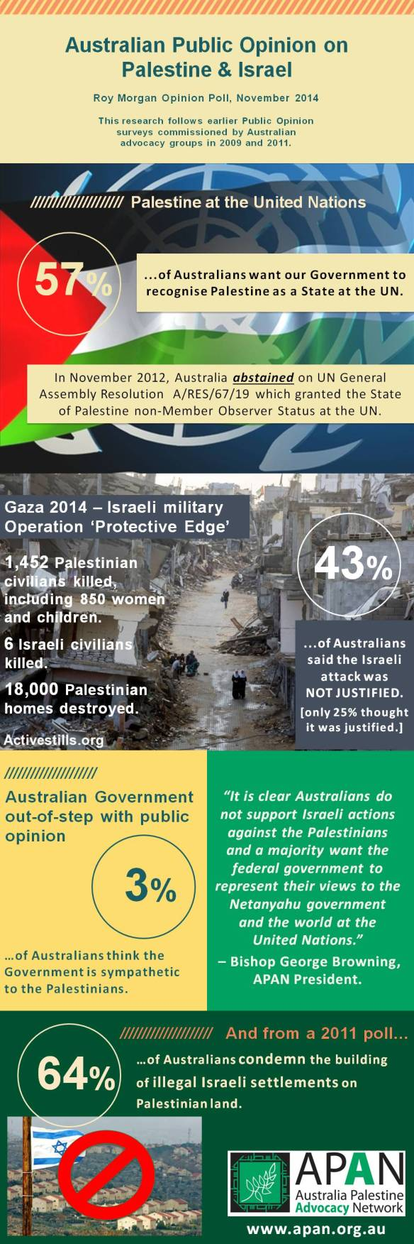 infographic-opinion-poll-2014
